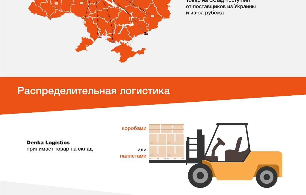 Инфографика: Отличия мультиканальной от традиционной логистики на примере Denka Logistics